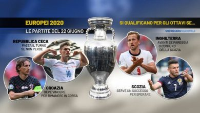 Photo of Europe 2021, Czech Republic England and Croatia Scotland: in the Round of 16 if… – Sports