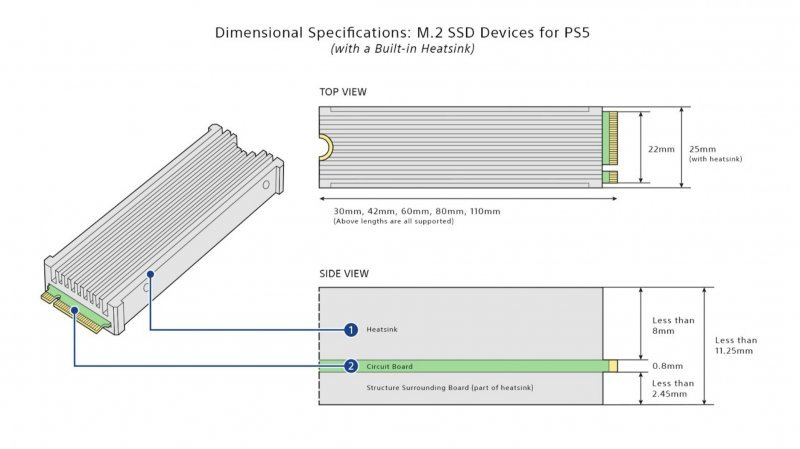 M.2 SSD Dimension Detailed Specification